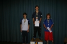 Boßeln - Kreiseinzelmeisterschaften